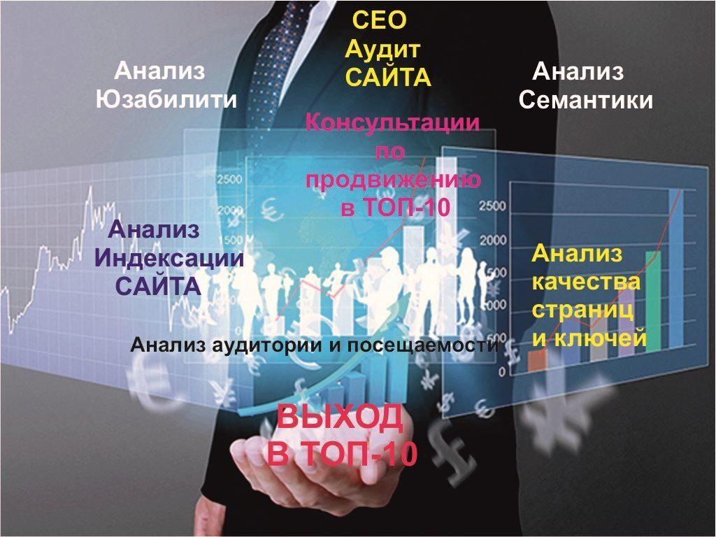 Качественные ссылки на сайт Малоярославец интернет рекламы 2007